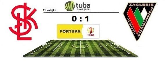 Zasłużona Wygrana Zagłębia w Łodzi⚽ŁKS Łódź – Zagłębie Sosnowiec 0:1 (0:0)⚽
